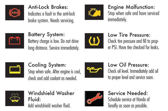 Car Battery Fluid Level Low