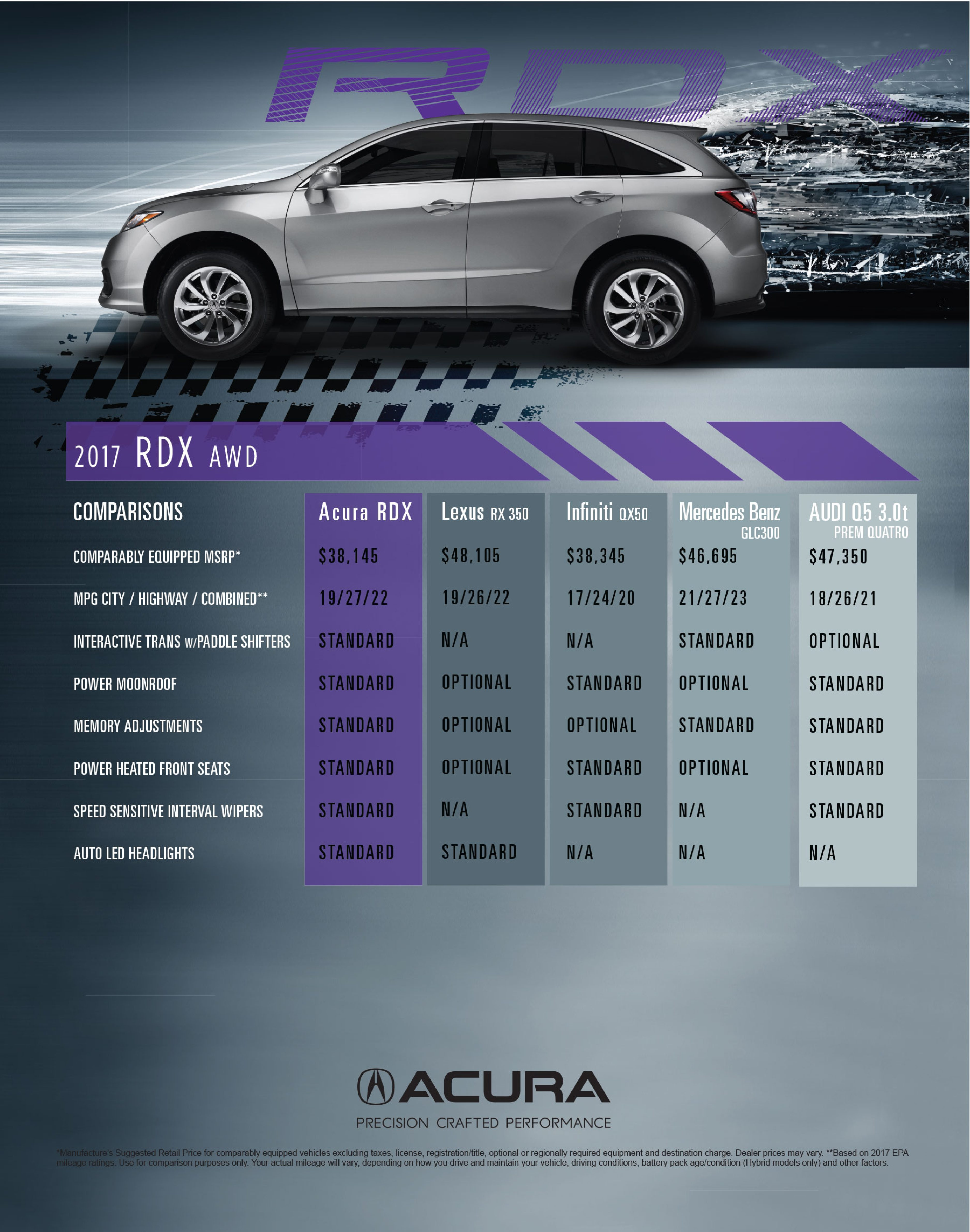 research groovecar awd silver suv rdx large slate acura composite metallic