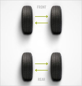 Different Size Tires
